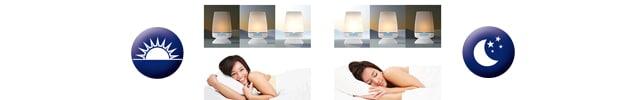 Simulateur d'aube pour les troubles du sommeil